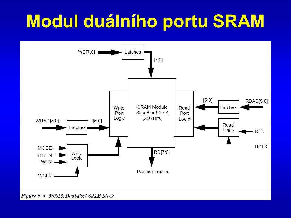 Modul duálního portu SRAM