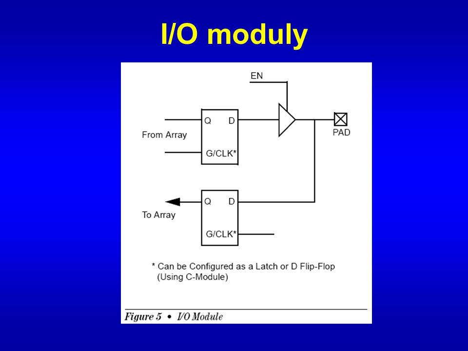 I/O moduly