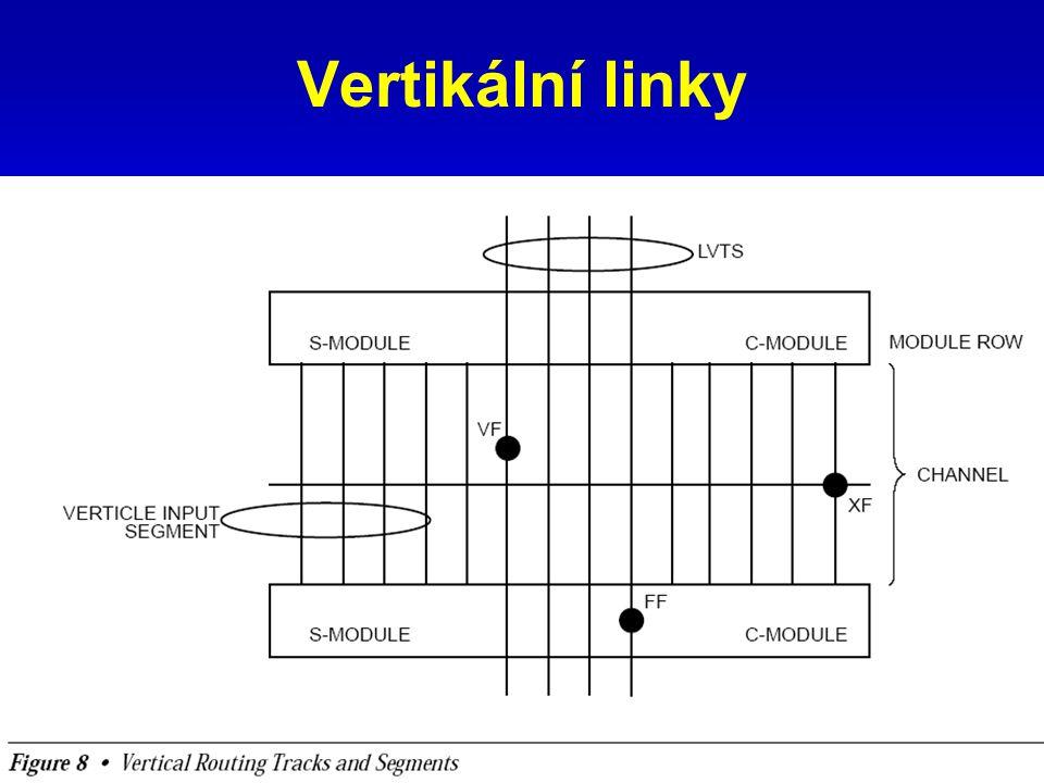 Vertikální linky