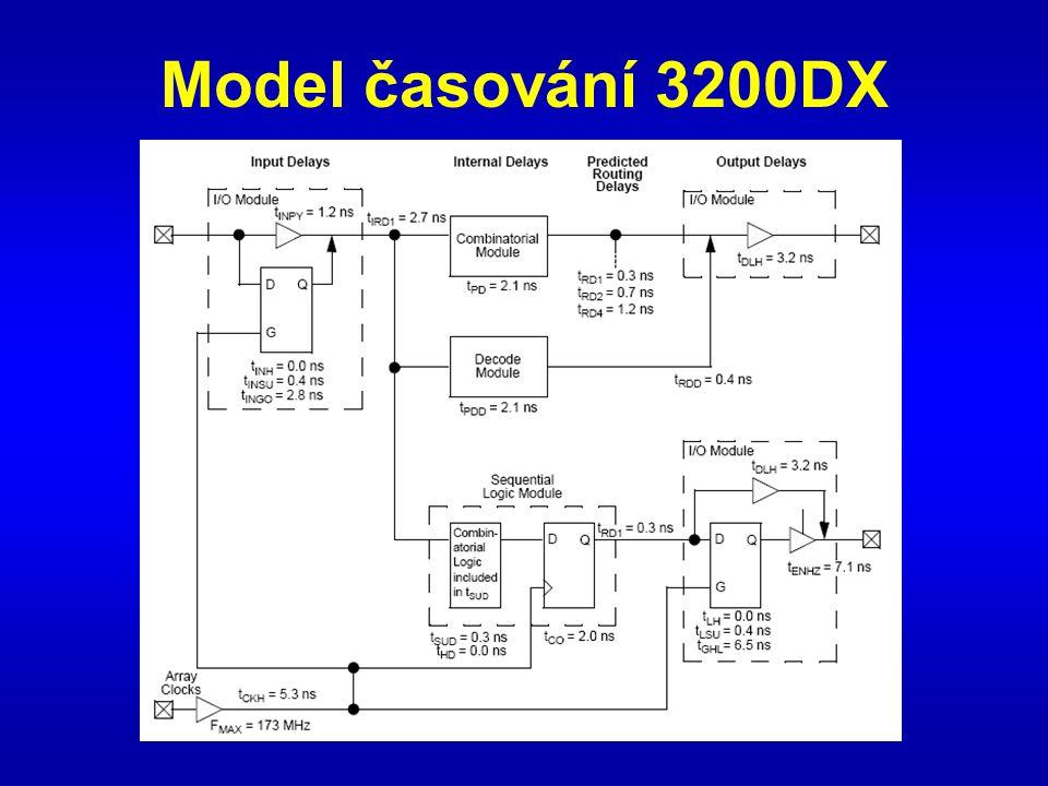 Model časování 3200DX