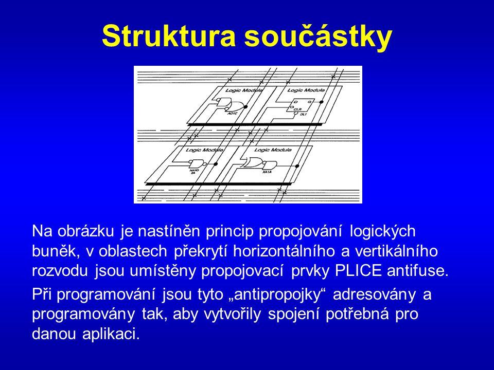 Struktura součástky Na obrázku je nastíněn princip propojování logických buněk, v oblastech překrytí horizontálního a vertikálního rozvodu jsou umístěny propojovací prvky PLICE antifuse.