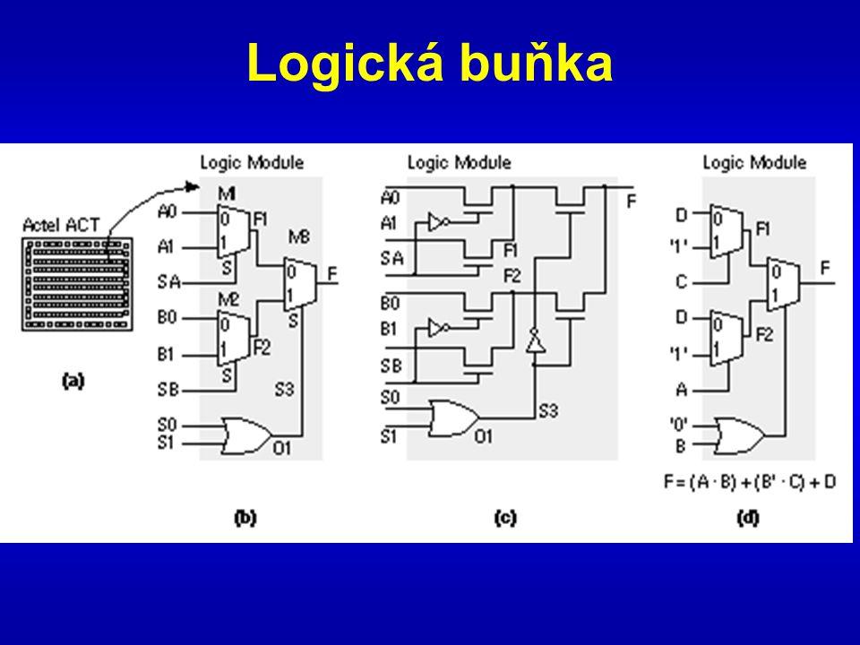 Logická buňka