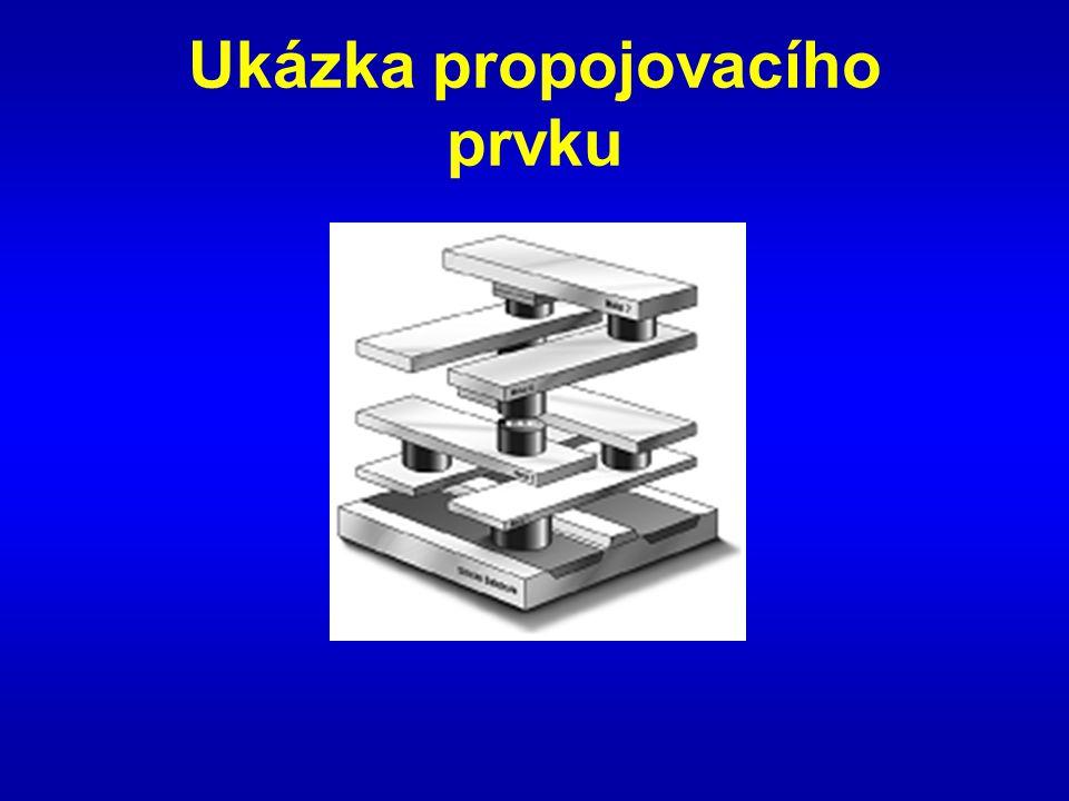Tabulka funkcí I/O piny Všechny piny mohou být použity jak pro vstup tak i výstup a to třístavový nebo jako obousměrný buffer I/O proudy 10mA (5V), 6mA (3.3V)