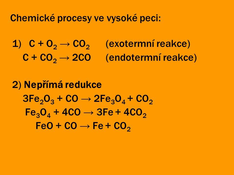 Chemické procesy ve vysoké peci: 1) C + O 2 → CO 2 (exotermní reakce) C + CO 2 → 2CO(endotermní reakce) 2) Nepřímá redukce 3Fe 2 O 3 + CO → 2Fe 3 O 4