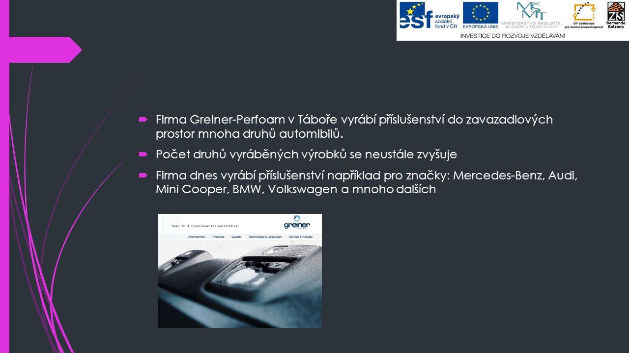  Firma Greiner-Perfoam v Táboře vyrábí příslušenství do zavazadlových prostor mnoha druhů automibilů.  Počet druhů vyráběných výrobků se neustále zv