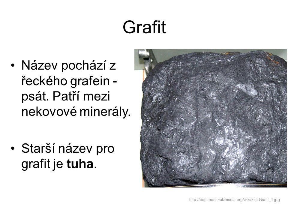 Grafit Název pochází z řeckého grafein - psát. Patří mezi nekovové minerály. Starší název pro grafit je tuha. http://commons.wikimedia.org/wiki/File:G