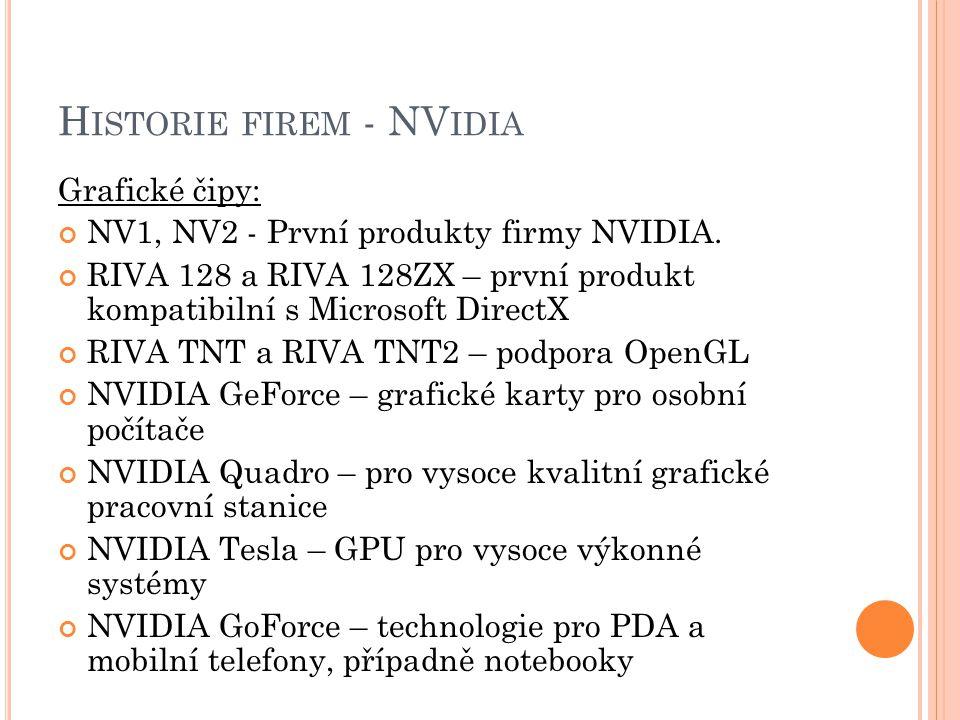 H ISTORIE FIREM - NV IDIA Grafické čipy: NV1, NV2 - První produkty firmy NVIDIA. RIVA 128 a RIVA 128ZX – první produkt kompatibilní s Microsoft Direct