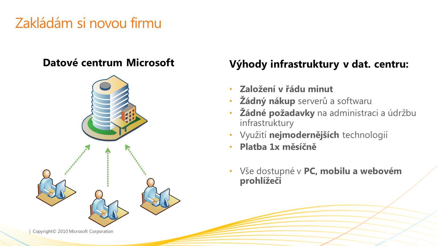 Zakládám si novou firmu Výhody infrastruktury v dat.