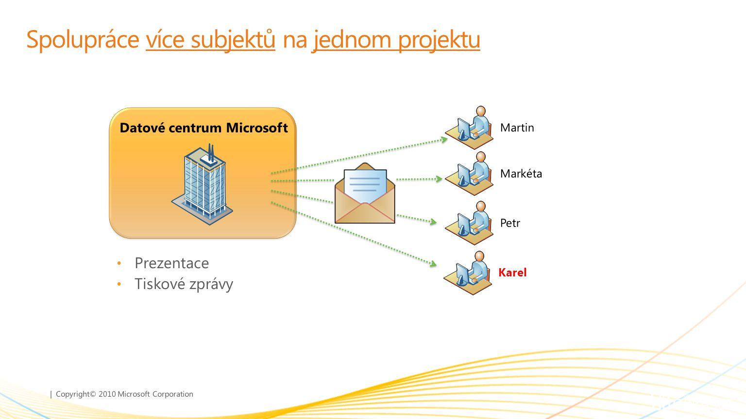 | Copyright© 2010 Microsoft Corporation Spolupráce více subjektů na jednom projektu Prezentace Tiskové zprávy Karel