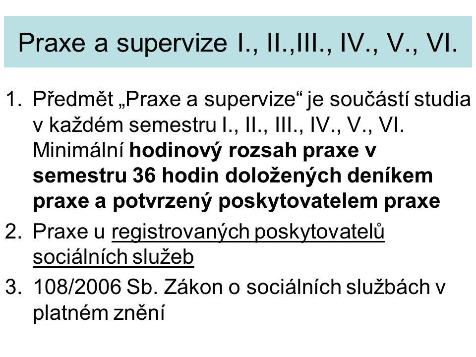 """Praxe a supervize I., II.,III., IV., V., VI. 1.Předmět """"Praxe a supervize"""" je součástí studia v každém semestru I., II., III., IV., V., VI. Minimální"""