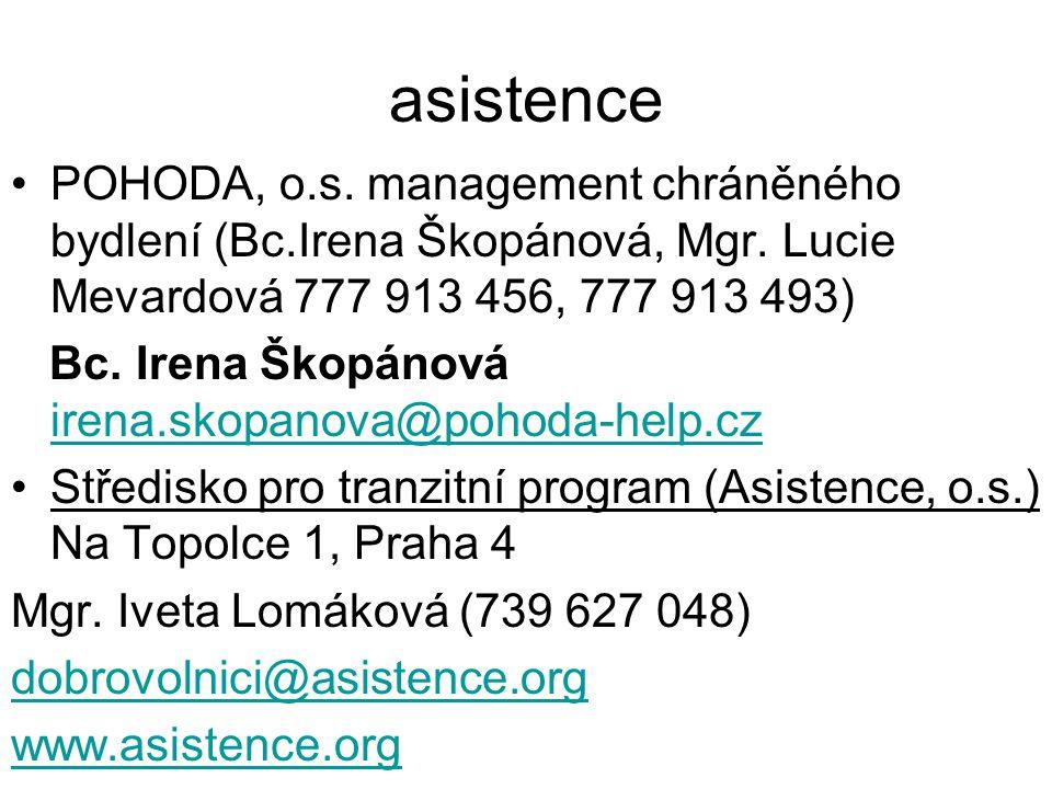 asistence POHODA, o.s. management chráněného bydlení (Bc.Irena Škopánová, Mgr. Lucie Mevardová 777 913 456, 777 913 493) Bc. Irena Škopánová irena.sko