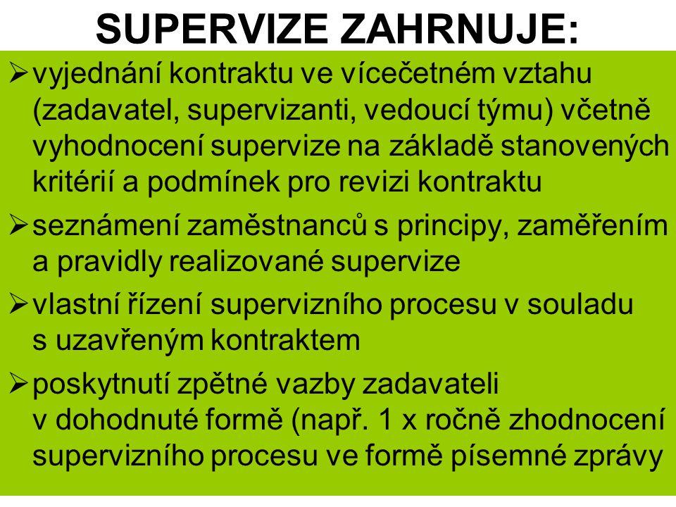 SUPERVIZE ZAHRNUJE:  vyjednání kontraktu ve vícečetném vztahu (zadavatel, supervizanti, vedoucí týmu) včetně vyhodnocení supervize na základě stanove