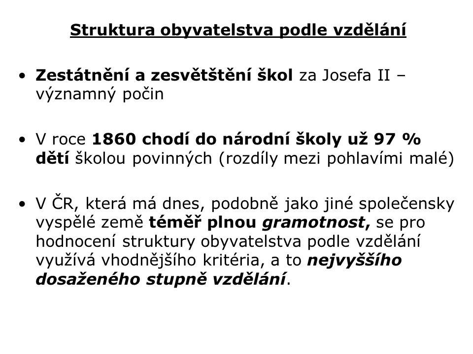 Struktura obyvatelstva podle vzdělání Zestátnění a zesvětštění škol za Josefa II – významný počin V roce 1860 chodí do národní školy už 97 % dětí škol