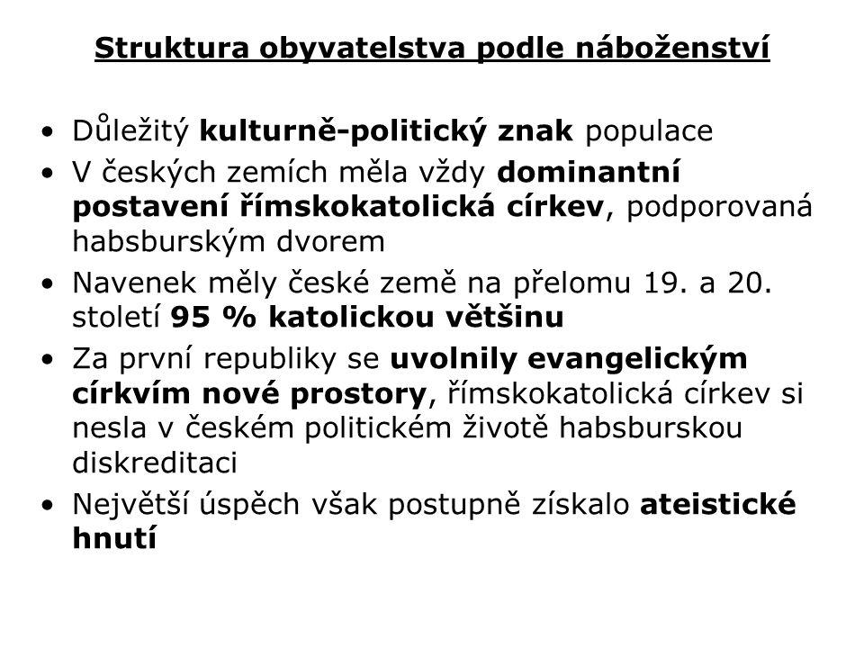 Struktura obyvatelstva podle náboženství Důležitý kulturně-politický znak populace V českých zemích měla vždy dominantní postavení římskokatolická cír