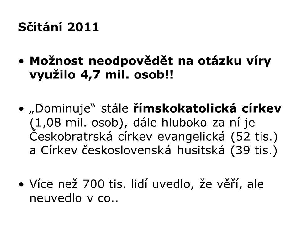 """Sčítání 2011 Možnost neodpovědět na otázku víry využilo 4,7 mil. osob!! """"Dominuje"""" stále římskokatolická církev (1,08 mil. osob), dále hluboko za ní j"""
