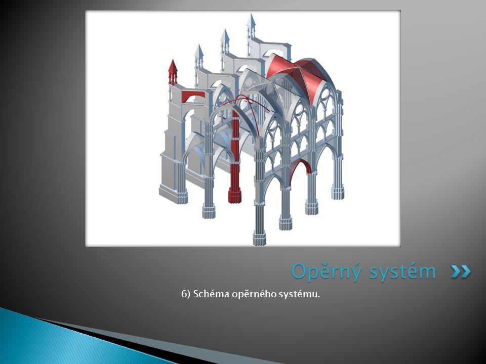 6) Schéma opěrného systému. Opěrný systém