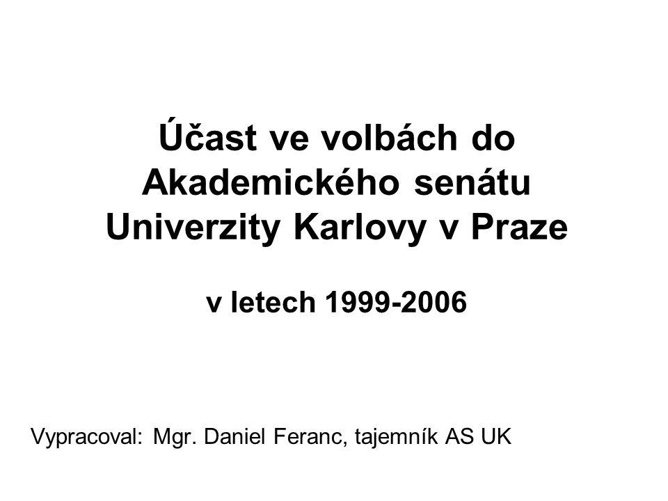 Účast ve volbách do Akademického senátu Univerzity Karlovy v Praze v letech 1999-2006 Vypracoval: Mgr.