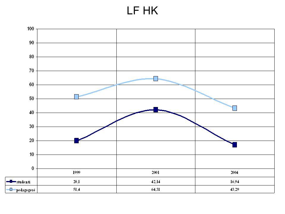 LF HK