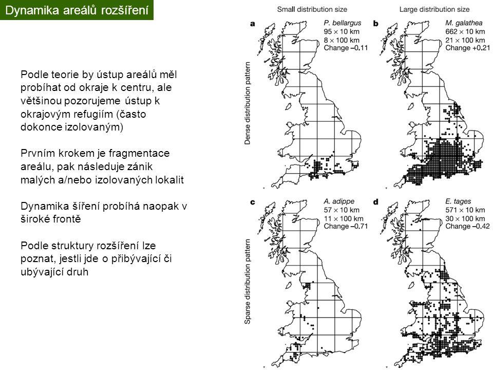 Dynamika areálů rozšíření Podle teorie by ústup areálů měl probíhat od okraje k centru, ale většinou pozorujeme ústup k okrajovým refugiím (často doko