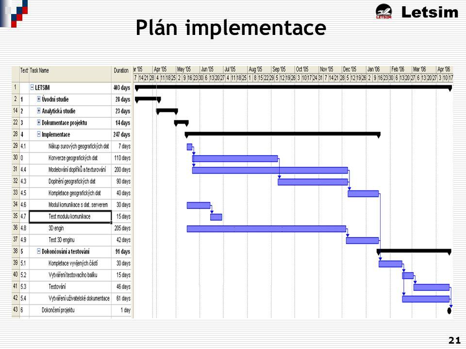 Letsim 21 Plán implementace