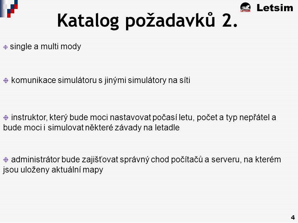 Letsim 4 Katalog požadavků 2.
