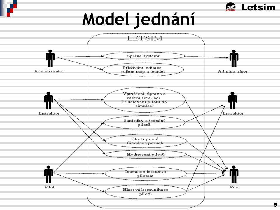 Letsim 6 Model jednání