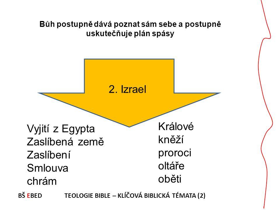 Bůh postupně dává poznat sám sebe a postupně uskutečňuje plán spásy 2. Izrael Vyjití z Egypta Zaslíbená země Zaslíbení Smlouva chrám Králové kněží pro