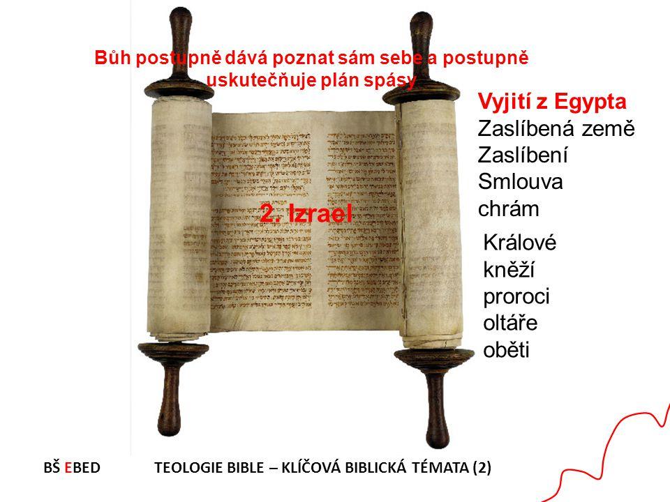 Bůh postupně dává poznat sám sebe a postupně uskutečňuje plán spásy 2. Izrael BŠ EBED TEOLOGIE BIBLE – KLÍČOVÁ BIBLICKÁ TÉMATA (2) Vyjití z Egypta Zas