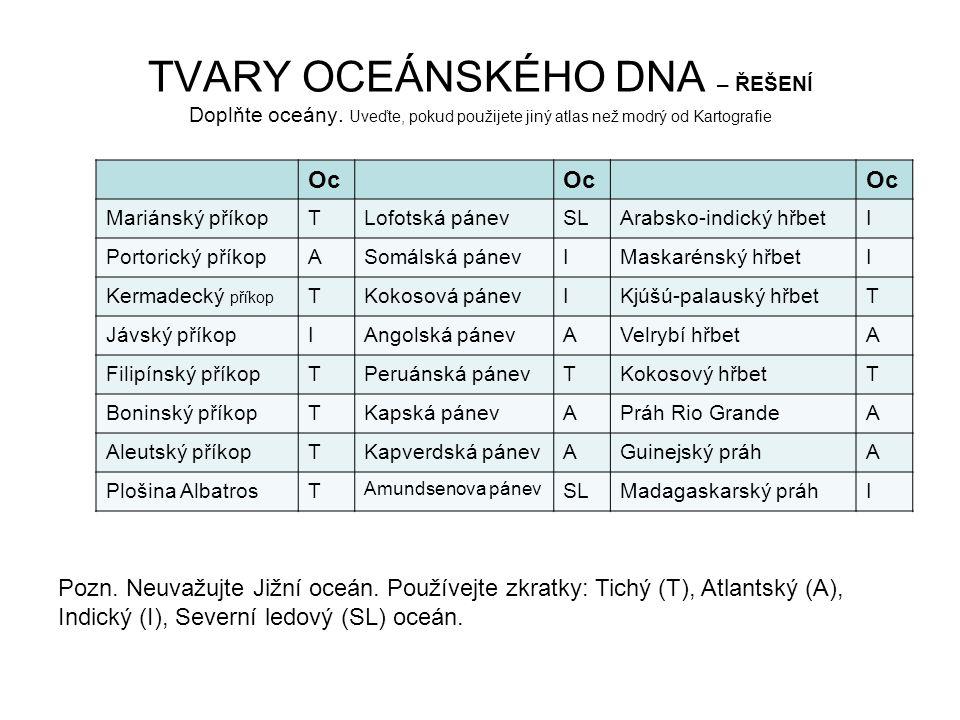 TVARY OCEÁNSKÉHO DNA – ŘEŠENÍ Doplňte oceány. Uveďte, pokud použijete jiný atlas než modrý od Kartografie Pozn. Neuvažujte Jižní oceán. Používejte zkr