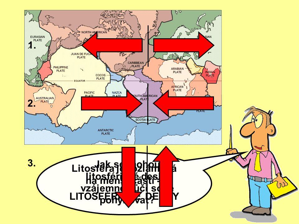 Litosféra je rozlámaná na menší části = LITOSFÉRICKÉ DESKY Jak se mohou litosférické desky vzájemně vůči sobě pohybovat? 1. 2. 3.