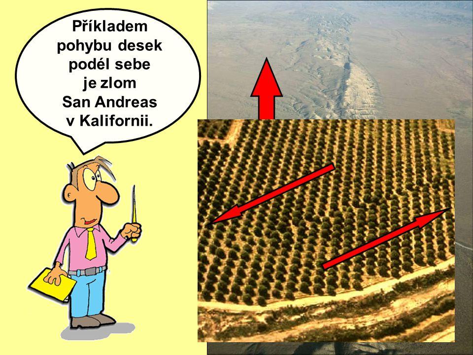 Příkladem pohybu desek podél sebe je zlom San Andreas v Kalifornii.