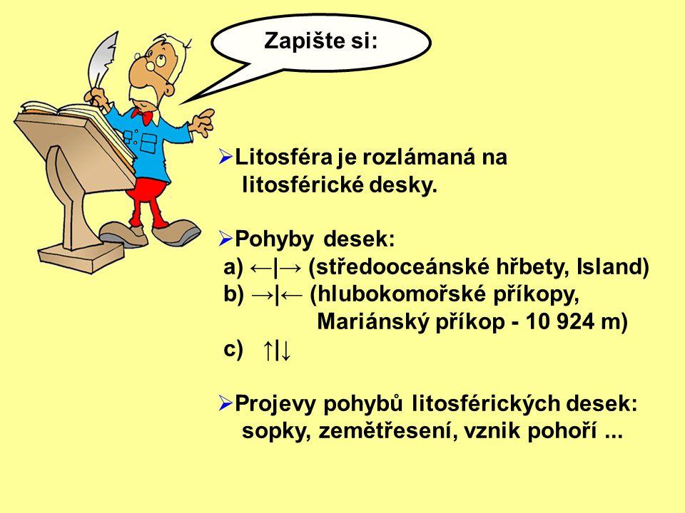 Zapište si:  Litosféra je rozlámaná na litosférické desky.  Pohyby desek: a) ←|→ (středooceánské hřbety, Island) b) →|← (hlubokomořské příkopy, Mari