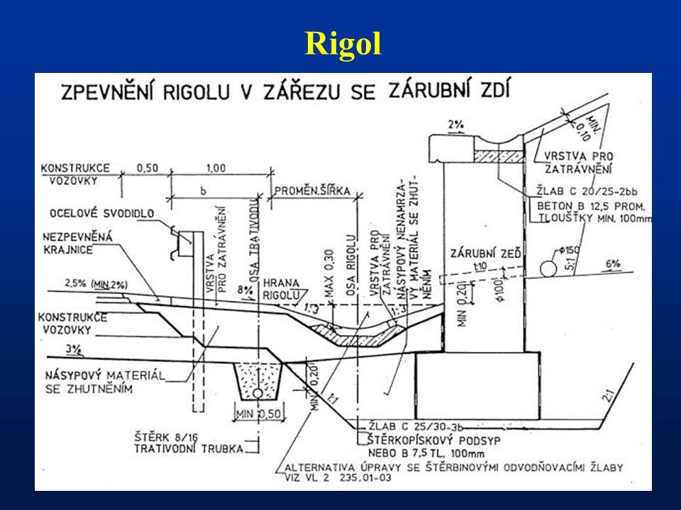 - Rigol