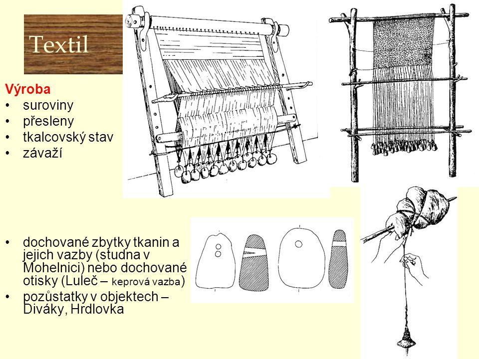 Textil Výroba suroviny přesleny tkalcovský stav závaží dochované zbytky tkanin a jejich vazby (studna v Mohelnici) nebo dochované otisky (Luleč – kepr