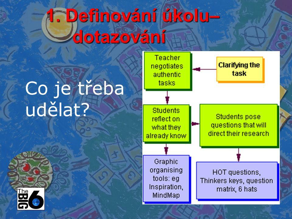 1. Definování úkolu– dotazování Co je třeba udělat?