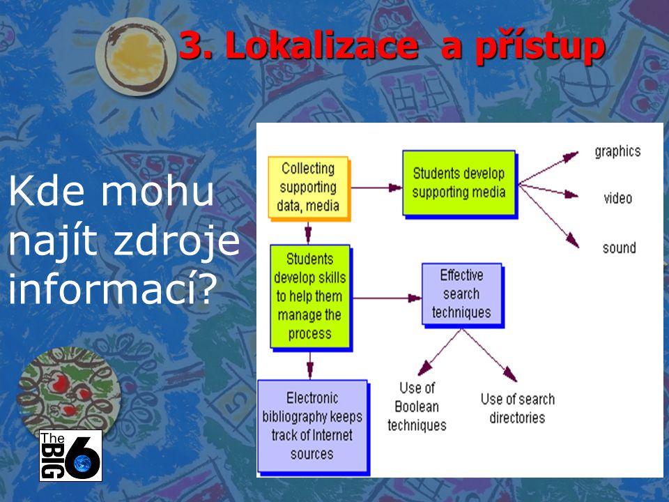 3. Lokalizace a přístup Kde mohu najít zdroje informací?