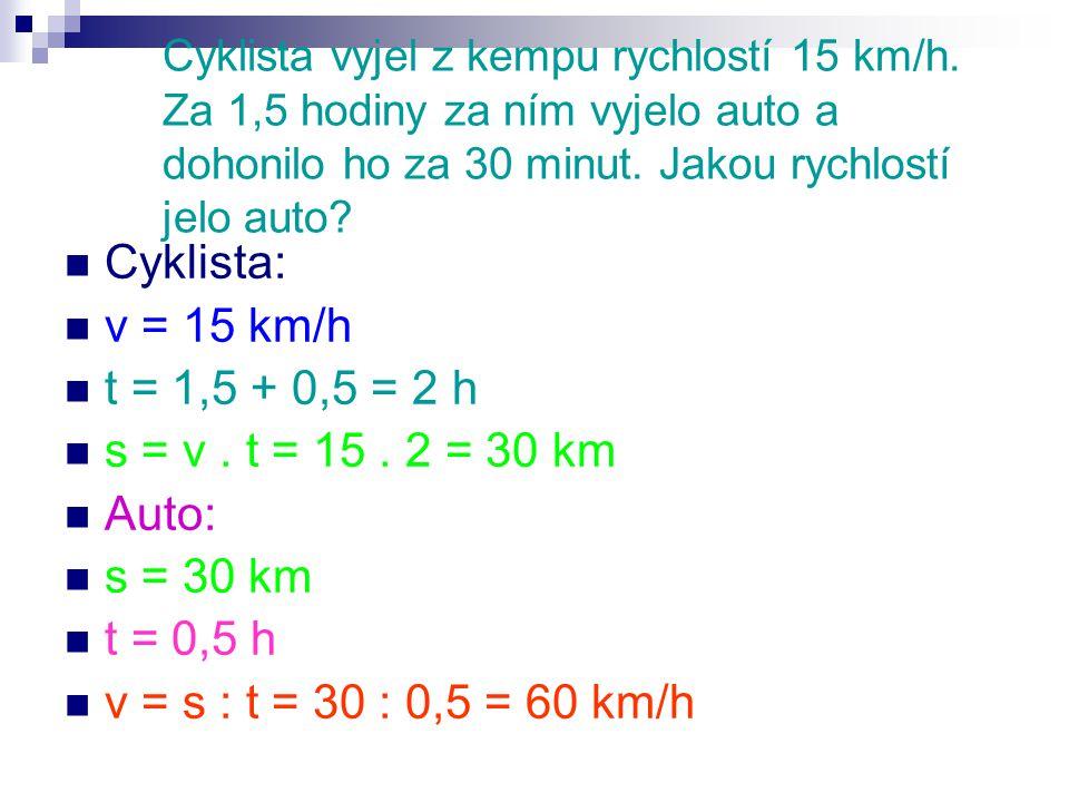 Cyklista vyjel z kempu rychlostí 15 km/h.