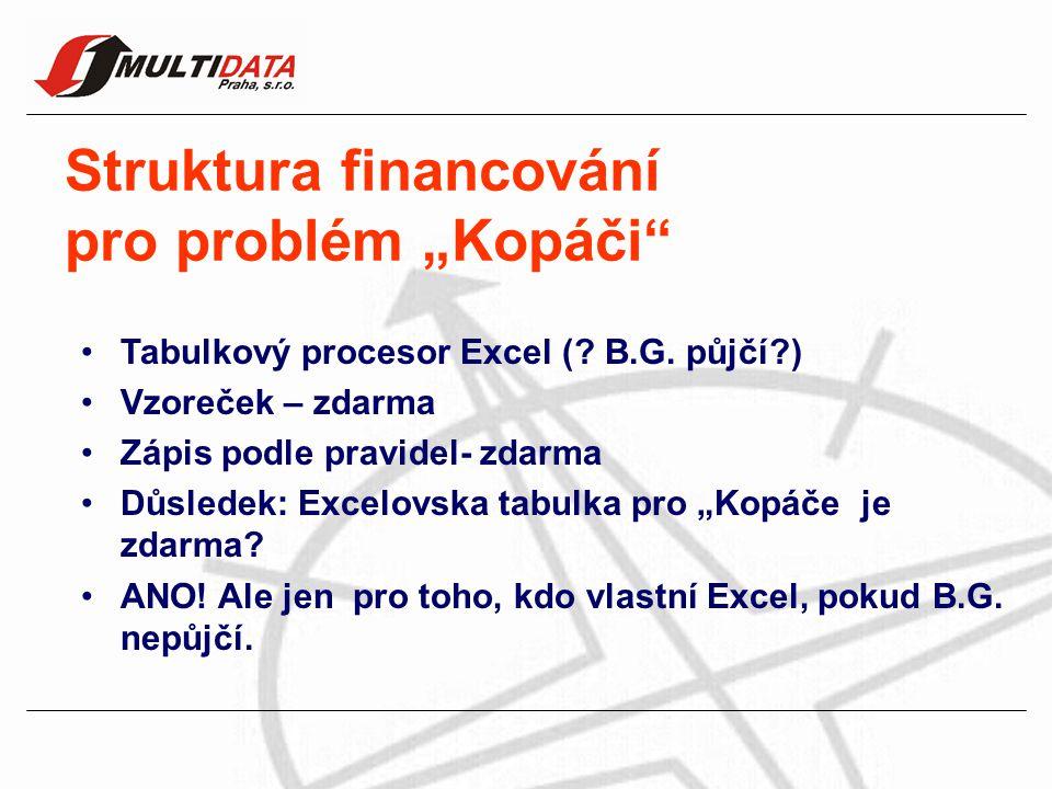 """Struktura financování pro problém """"Kopáči Tabulkový procesor Excel (."""