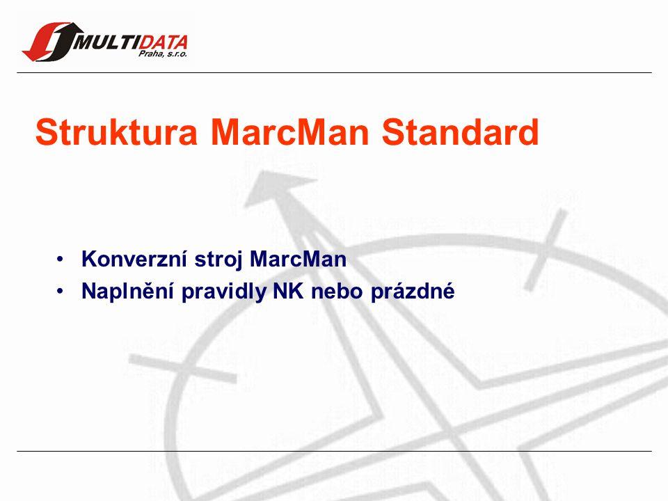 Struktura MarcMan Standard Konverzní stroj MarcMan Naplnění pravidly NK nebo prázdné