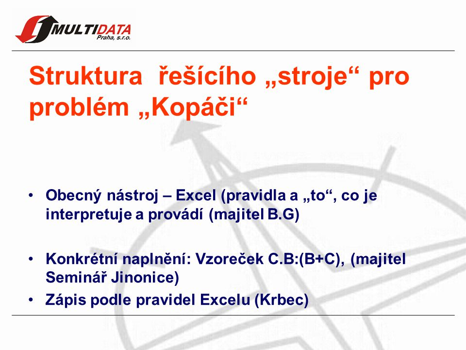 """Struktura řešícího """"stroje pro problém """"Kopáči Obecný nástroj – Excel (pravidla a """"to , co je interpretuje a provádí (majitel B.G) Konkrétní naplnění: Vzoreček C.B:(B+C), (majitel Seminář Jinonice) Zápis podle pravidel Excelu (Krbec)"""