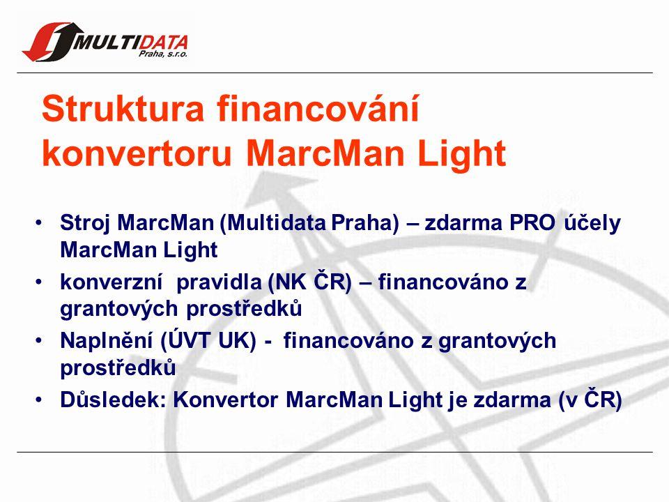 Struktura financování konvertoru MarcMan Light Stroj MarcMan (Multidata Praha) – zdarma PRO účely MarcMan Light konverzní pravidla (NK ČR) – financováno z grantových prostředků Naplnění (ÚVT UK) - financováno z grantových prostředků Důsledek: Konvertor MarcMan Light je zdarma (v ČR)