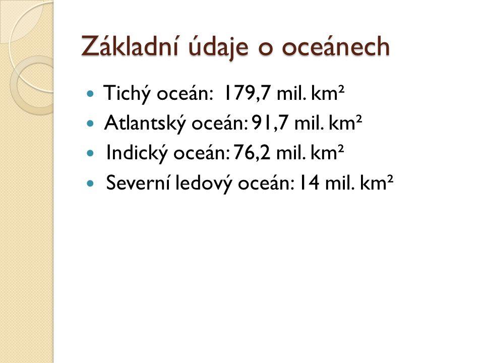 Základní údaje o oceánech Tichý oceán: 179,7 mil. km² Atlantský oceán: 91,7 mil. km² Indický oceán: 76,2 mil. km² Severní ledový oceán: 14 mil. km²