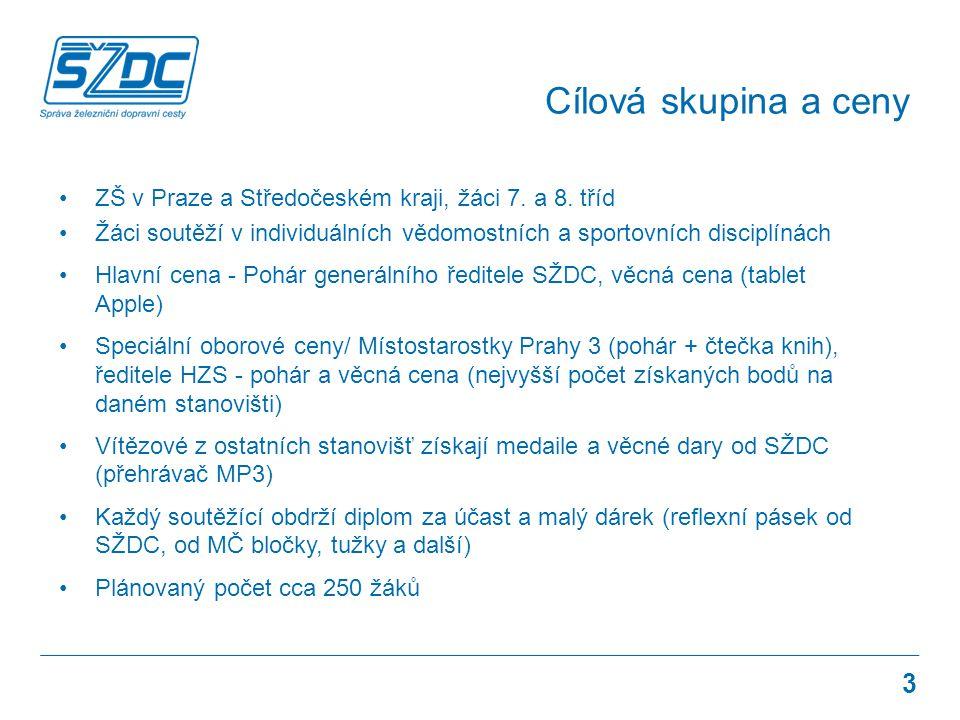 ZŠ v Praze a Středočeském kraji, žáci 7. a 8. tříd Žáci soutěží v individuálních vědomostních a sportovních disciplínách Hlavní cena - Pohár generální