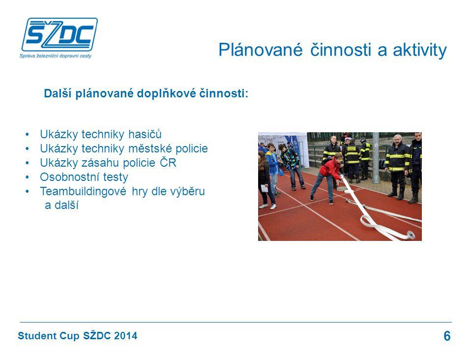 Student Cup SŽDC 2014 Plánované činnosti a aktivity 6 Další plánované doplňkové činnosti: Ukázky techniky hasičů Ukázky techniky městské policie Ukázk