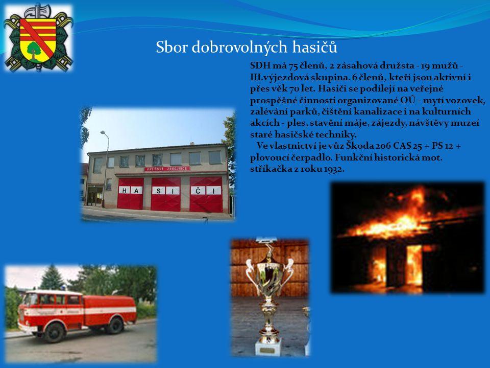 Sbor dobrovolných hasičů SDH má 75 členů, 2 zásahová družsta - 19 mužů - III.výjezdová skupina.