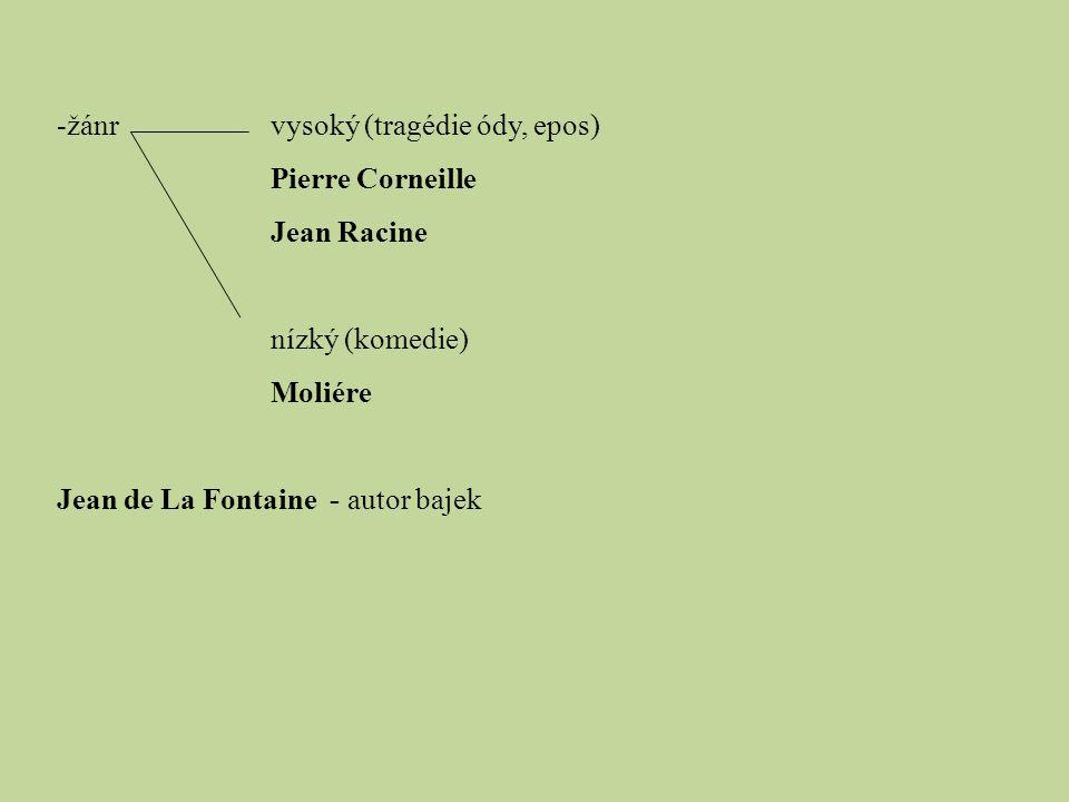 -žánr vysoký (tragédie ódy, epos) Pierre Corneille Jean Racine nízký (komedie) Moliére Jean de La Fontaine - autor bajek