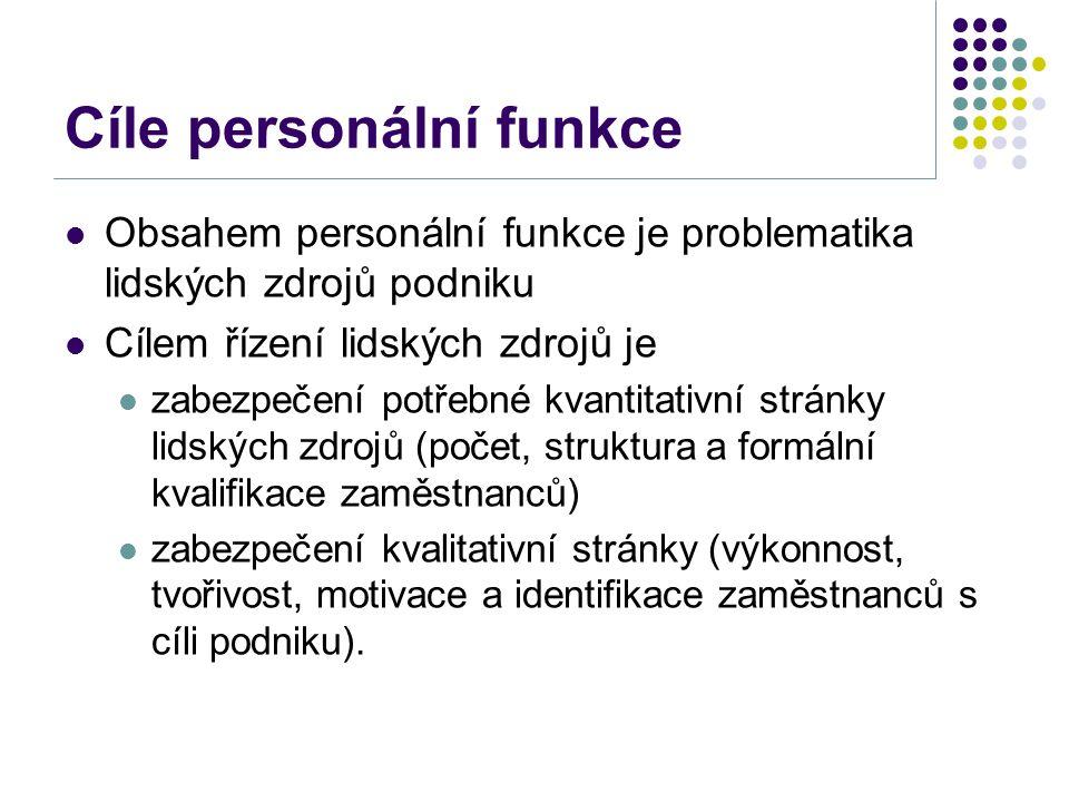 Obsah personální funkce A.Personální agenda v podniku B.