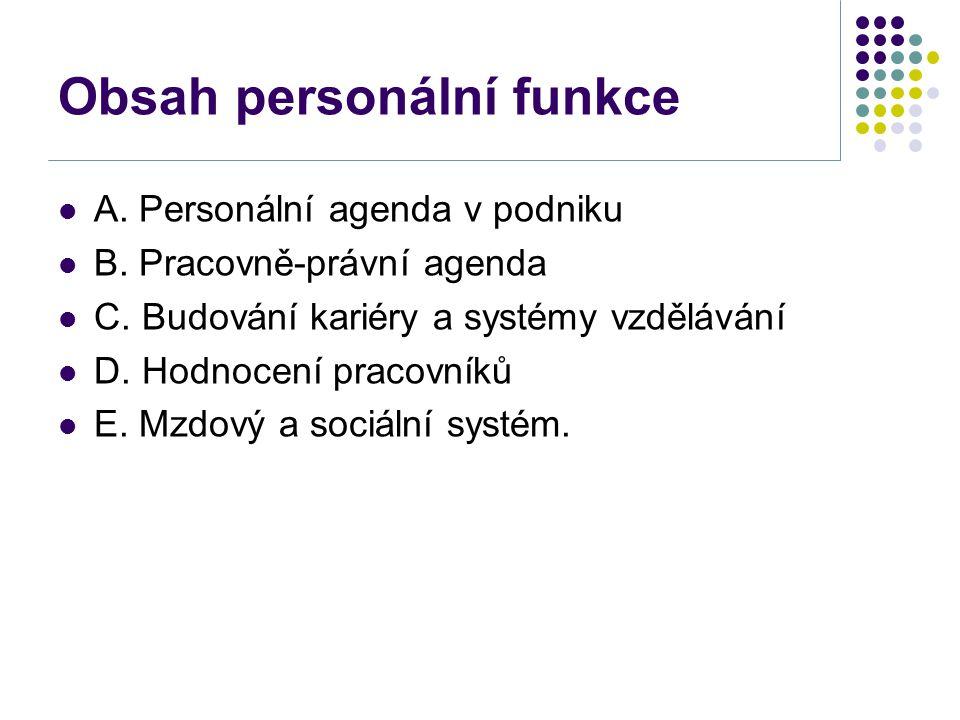 Obsah personální funkce A. Personální agenda v podniku B.