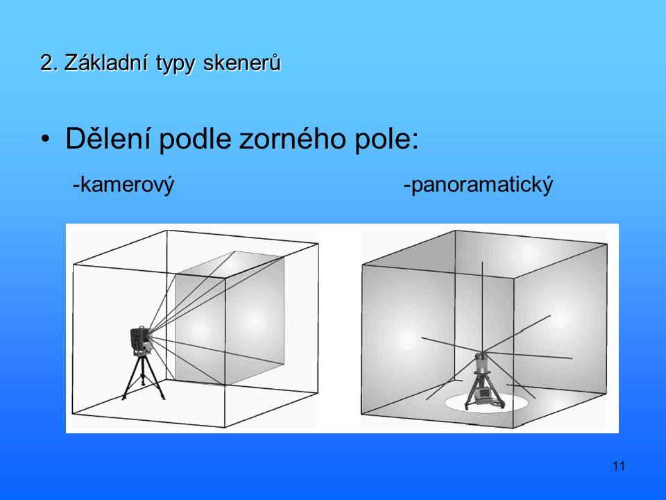 11 2. Základní typy skenerů Dělení podle zorného pole: -kamerový -panoramatický
