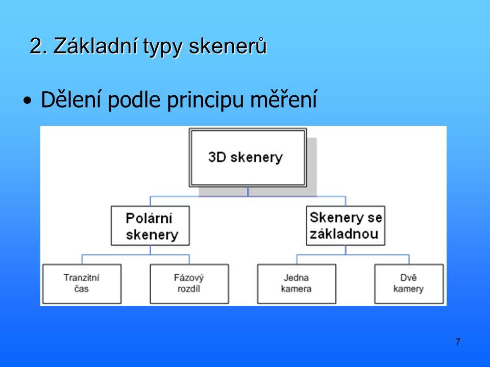 7 2. Základní typy skenerů Dělení podle principu měření